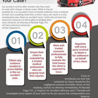 How Will A Virginia Car Accident Lawyer Help Your Case?