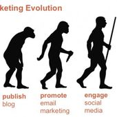 Content Marketing Evolution   Development Stages   Step-By-Step Guide