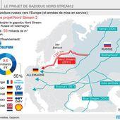 L'impérialisme US en action : Washington menace de sanctionner les entreprises européennes qui participent au projet Nord Stream 2 - Ça n'empêche pas Nicolas