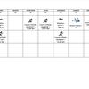 Entrainements Semaine 06 : Du 08 au 14 Février 2016