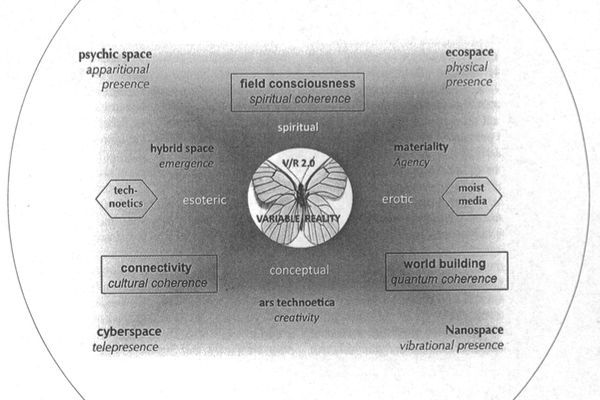 Aesthetics of transition. New metric of the body