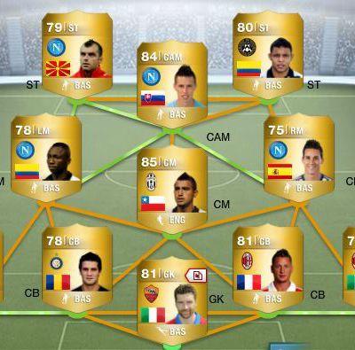 Giocatore FIFA Ultimate Team : Chivu