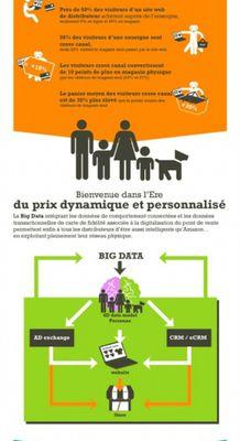 Les attentes des consommateurs français en 2013