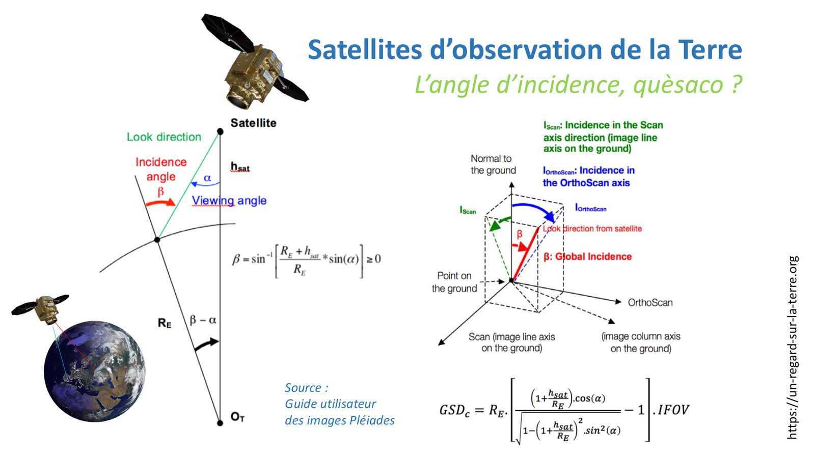 Incidence angle - Viewing angle - Earth Observation - Satellite - Pléiades Neo - Agilité - Orbite