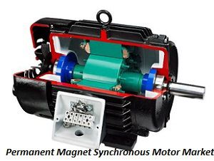 Recent Developments & Potential Application of Permanent Magnet Synchronous Motor (PMSM) Market in Future