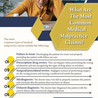 What Are The Most Common Medical Malpractice Claims?