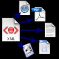 XML Conversion, Word, PDF, HTML to XML Conversion