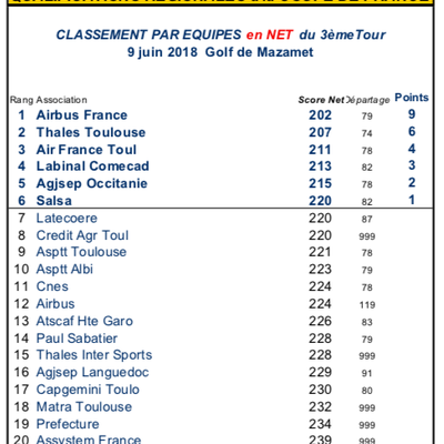 Coupe de France 3eme tour Mazamet