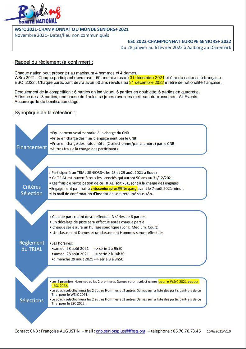 Ffbsq Calendrier 2022 Trial Sénior+ 2021/2022   Comité Départemental Bowling 22