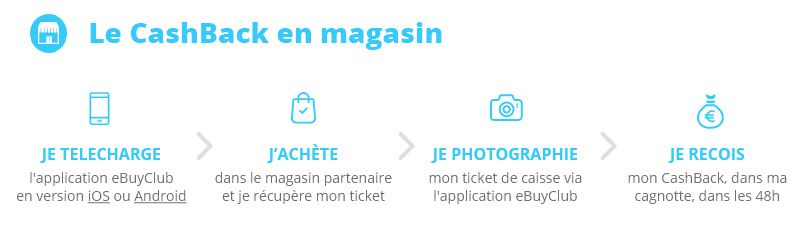 cashback possible en magasin avec ebuyclub sur l'application mobile