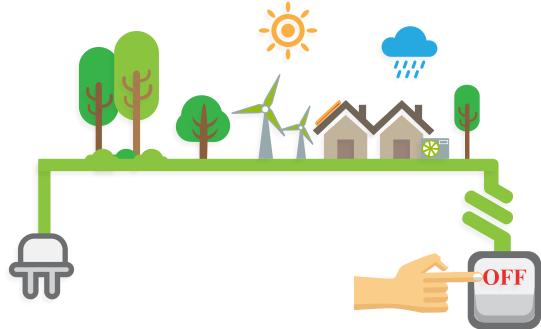 Une énergie renouvelable c'est quoi ?