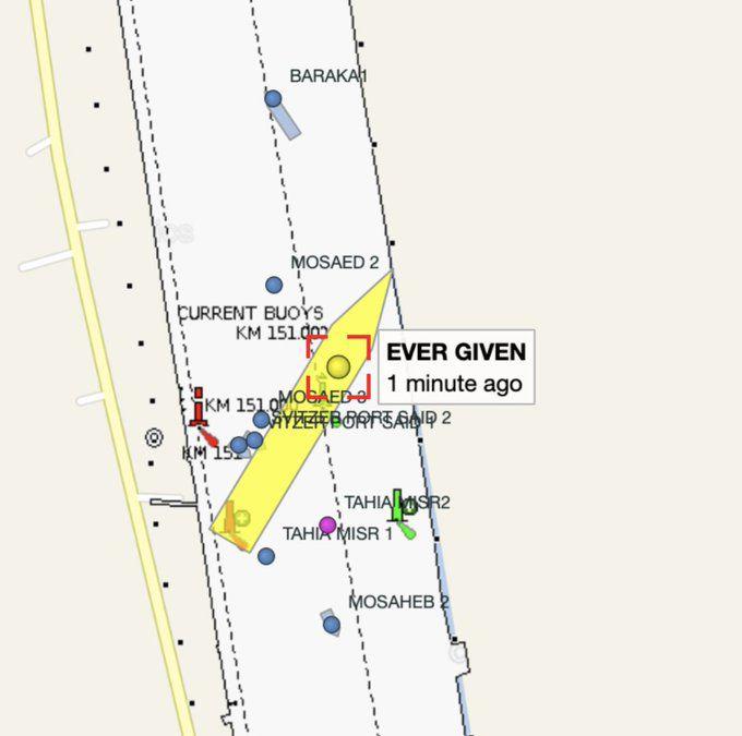 Canal de Suez et Arcto-Pacifique : Rosatom™ trolle Evergreen™ sur le Sevmorput .