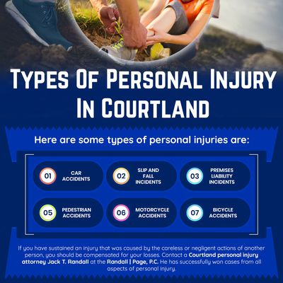 Types Of Personal Injury In Courtland