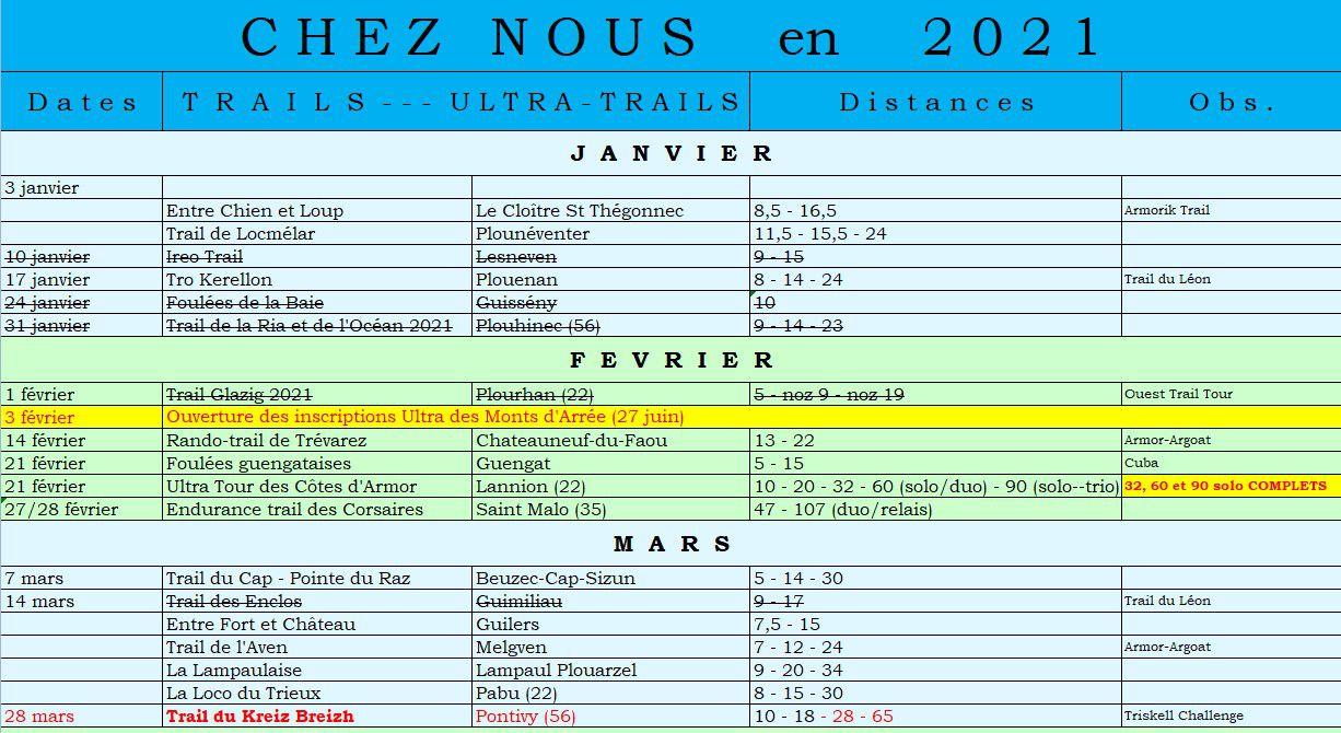 Calendrier Trail Bretagne 2021   Calendrier may 2021