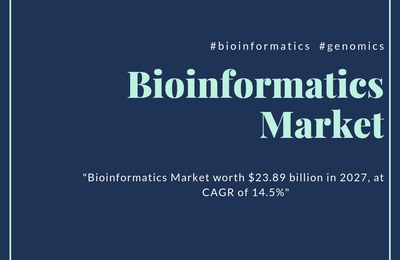 What are the major applications of Bioinformatics market ?
