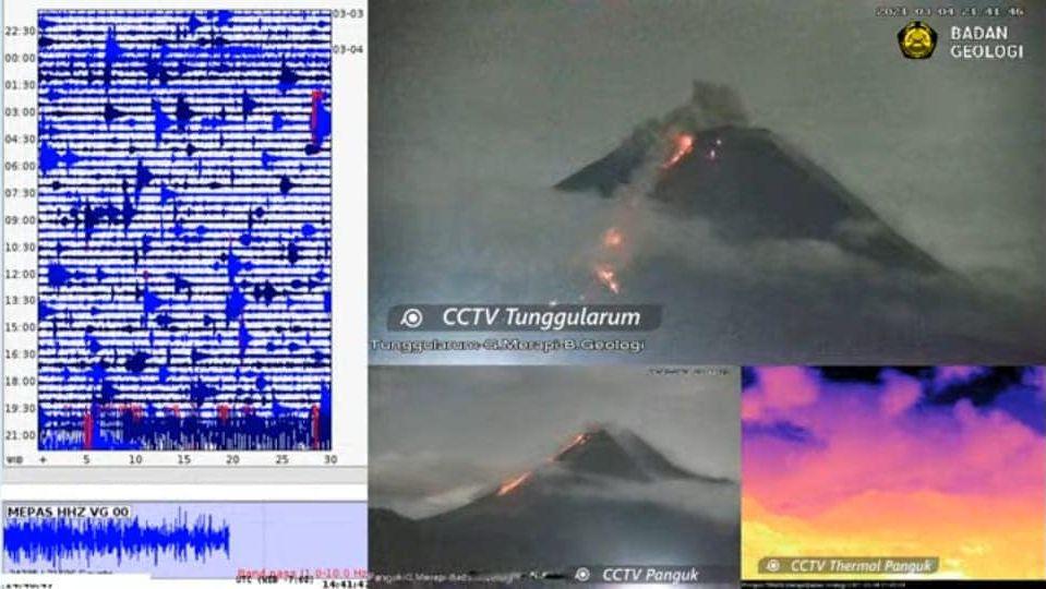 Merapi - coulée pyroclastique - 04.03.2021 - photo et Screenshot CCTV Tunggularum