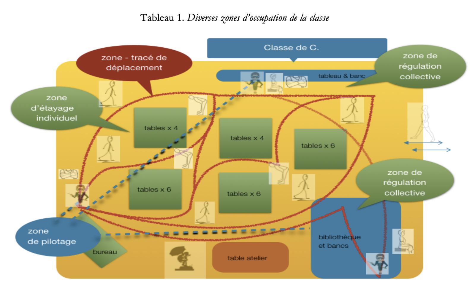 Cours UE4-2 v2021 analyse de pratiques, analyse du travail, démarches reflexives