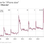 """Apple bride-t-il les """"vieux"""" iPhones pour vendre ses nouveaux modèles ?"""