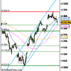 Analyse CAC 40 pour le 25/07