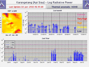 Karangetang - On the left, thermal anomalies of June by Mirova  - right, location of the volcano.