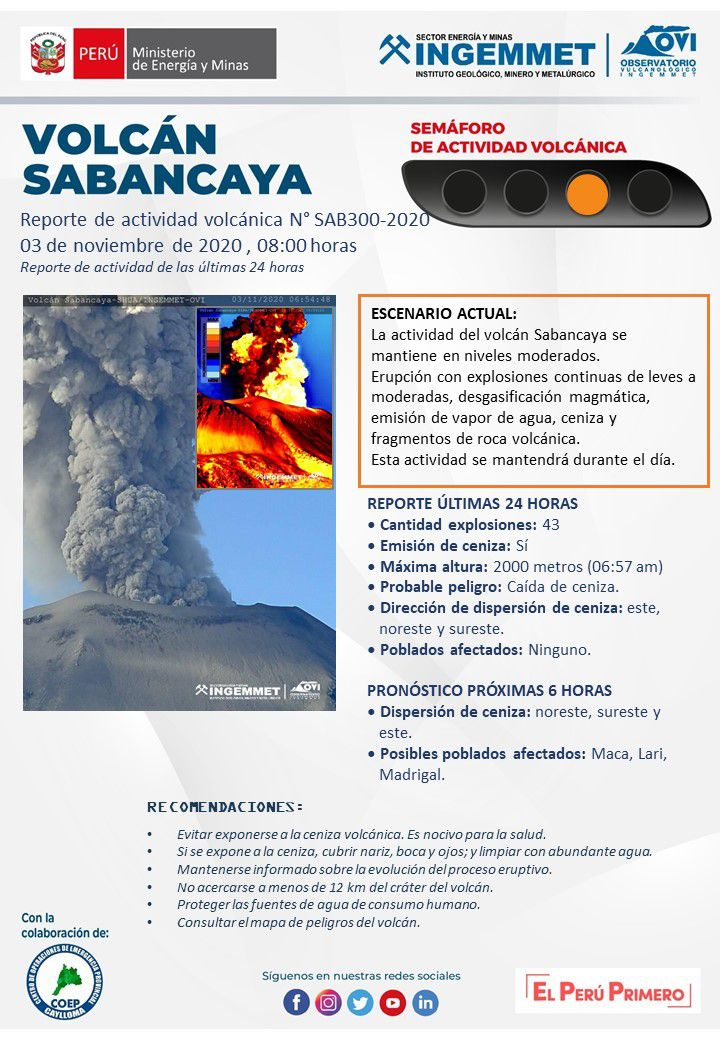 Sabancaya - activity of 02.11.2020 - Doc. Ingemmet 03.11.2020