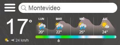 Paysandu -Montevideo