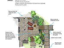 Conseils pour un jardin