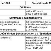 """Le séisme de Lambesc du 11 juin 1909 : contexte géologique et structural du dernier """"gros"""" séisme de France métropolitaine"""