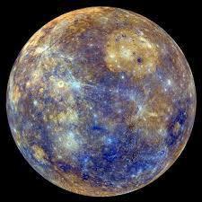 Les planètes autour du Zodiaque