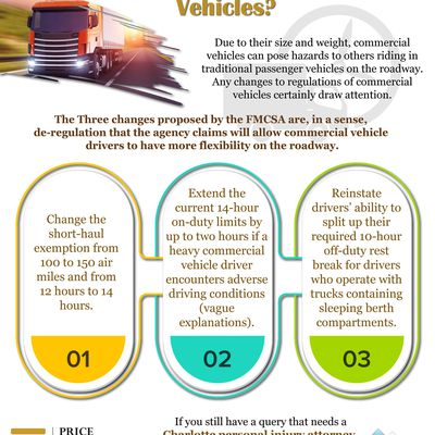 Why Are Hours Of Service Regulations Important For Commercial Vehicles?