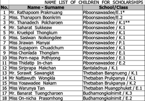 18 enfants scolarisés jusqu'en 2010 !