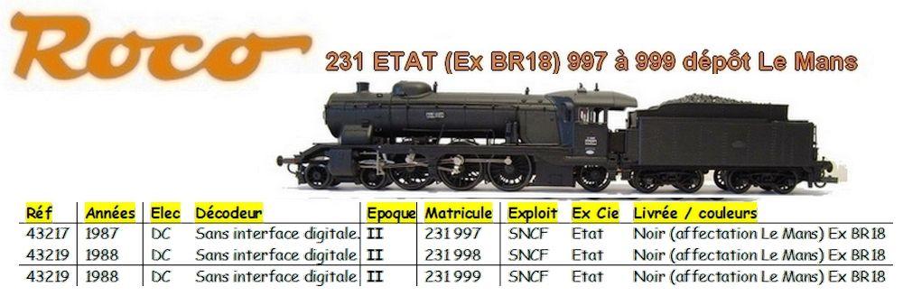 Tous les renseignements utiles sur les locomotives Françaises produites par la marque ROCO