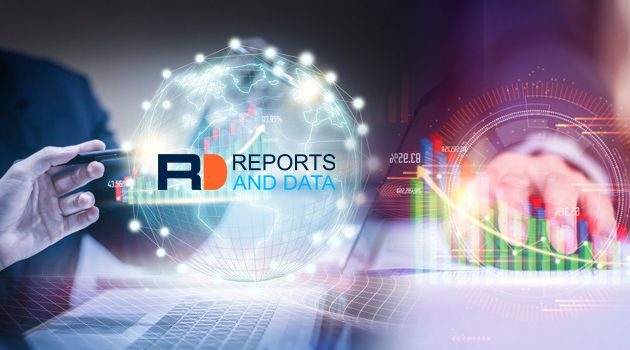 obesity treatment Market Size and Growth Factors Research and Projection 2027: Medtronic, Cousin Biotech, EnteroMedics, Inc., USGI Medical, Inc., etc.