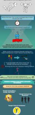 INFOGRAPHIC: Strength Training as an Aid to Running Performance