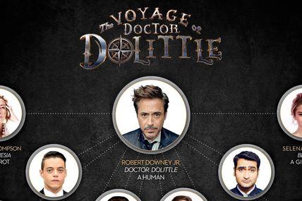 DOCTEUR DOLITTLE, LE REBOOT REPART EN TOURNAGE