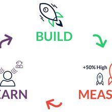 #Startup : Le Lean Startup , 6 étapes pour se lancer