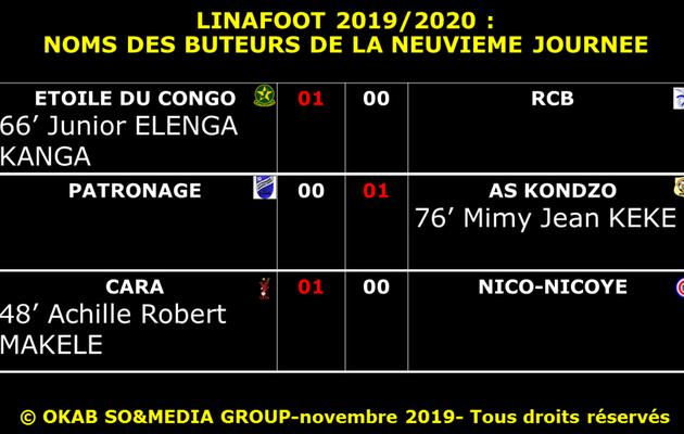 J9 LINAFOOT 2020 : KONDZO et l'Etoile du Congo enchaînent, CARA renoue avec la victoire