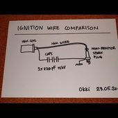 Simple Plasma Ignition - Carbon and Copper Wire Behavior
