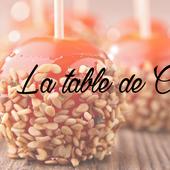 Caponata Sicilienne - la table de clara