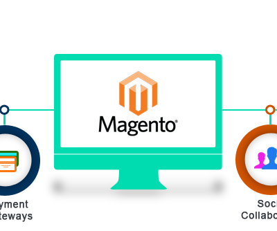 How to Boost Your Business with Magento eCommerce Services?