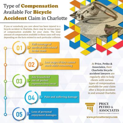 Type of Compensation Available For Bicycle Accident Claim in Charlotte