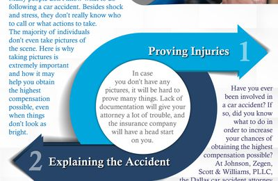 Importance Of Collecting Evidence Pictures After A Car Accident