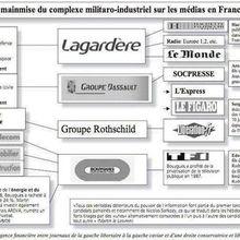 """La concentration de la propriété des médias un outil de la """"guerre psychologique"""""""