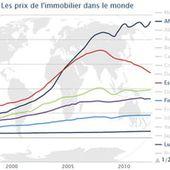 Prix immobilier en France et dans le monde : le point en mars 2015