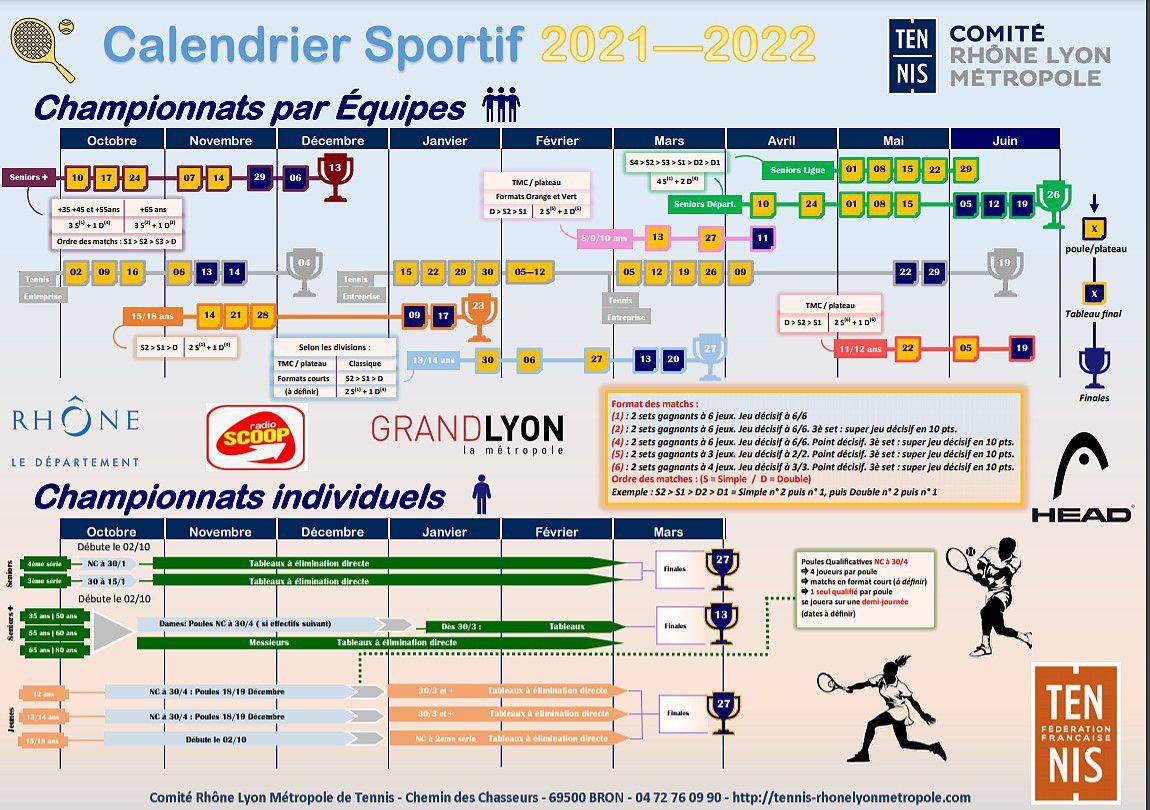 Calendrier Sportif 2021 - 2022