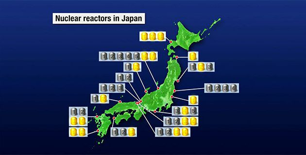 Nuclear Watch: Working to Prove Safety