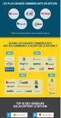 Infographie : la croissance du Bitcoin continue