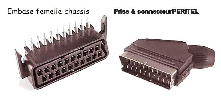 Les différents types de cables & connecteurs ou prises utilisés en modélisme ferroviaire