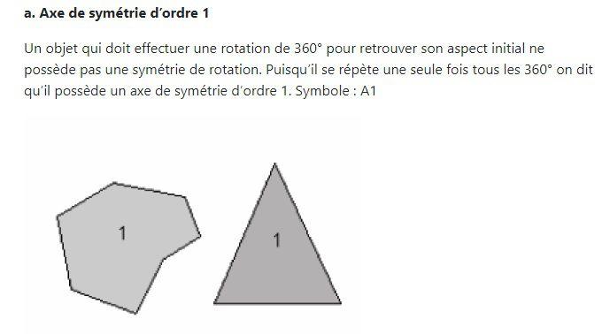 POST BAC - Les opérations de symétries et ses ordres (1 à 6) selon les figures