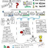 Comment maîtriser LinkedIn en 1 dessin - Mère et fille 2.0